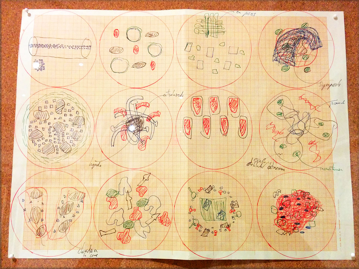 El Bulli Plating Diagrams